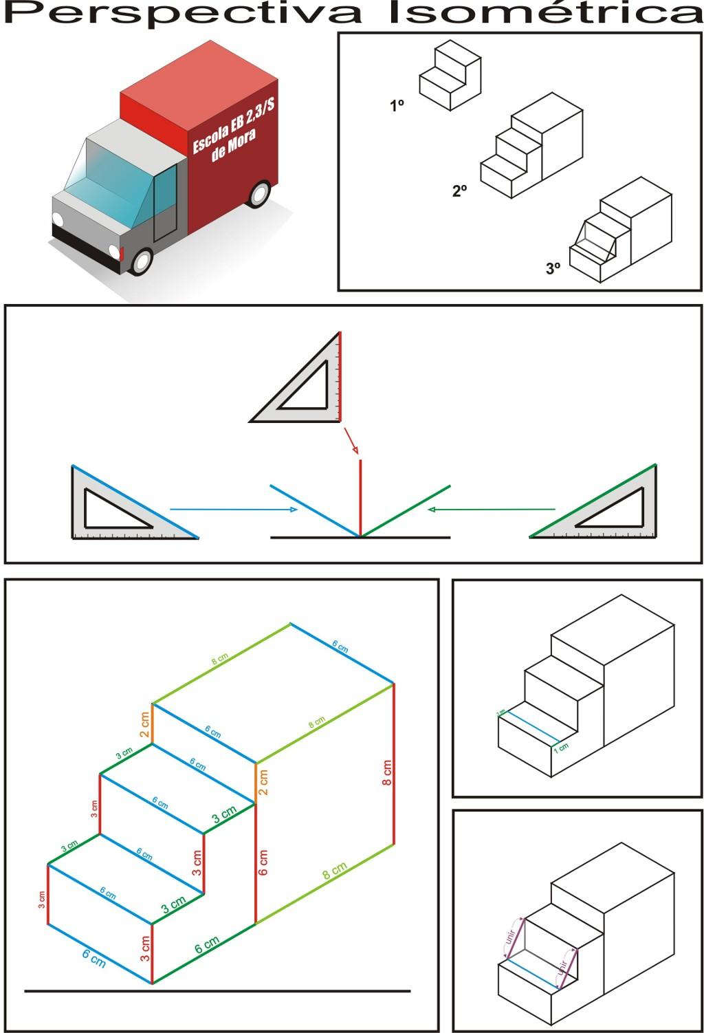 Educação Visual 2º e 3º ciclo